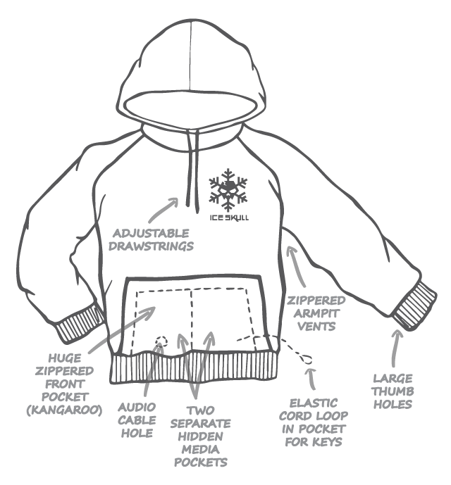 IceSkull Snowboard Technical Hoodie Features
