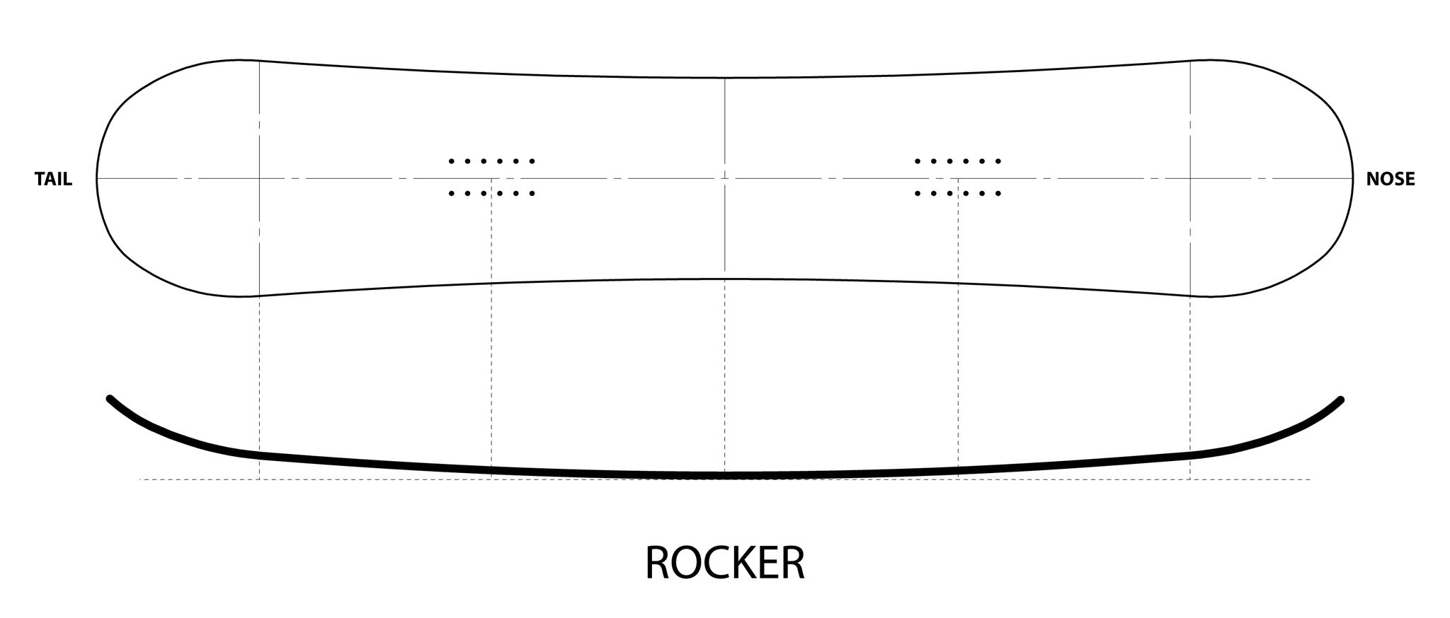 Snowboard profile Rocker